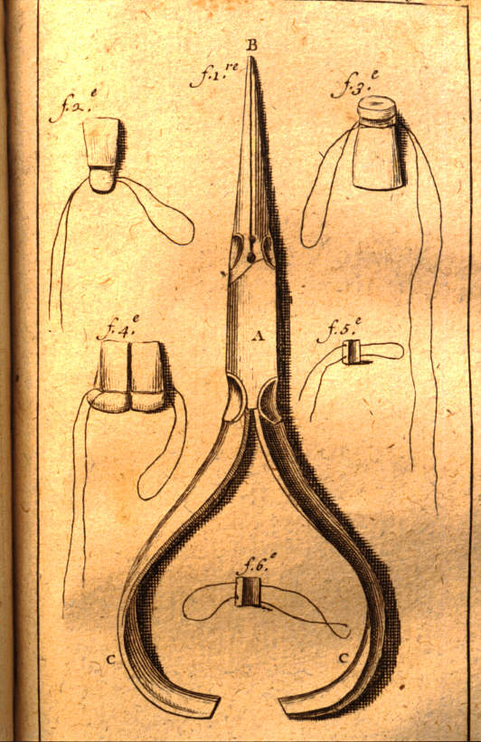 Fauchard's needle-nosed pliers