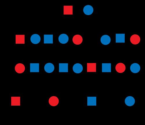 500px-Autosomal_Dominant_Pedigree_Chart2